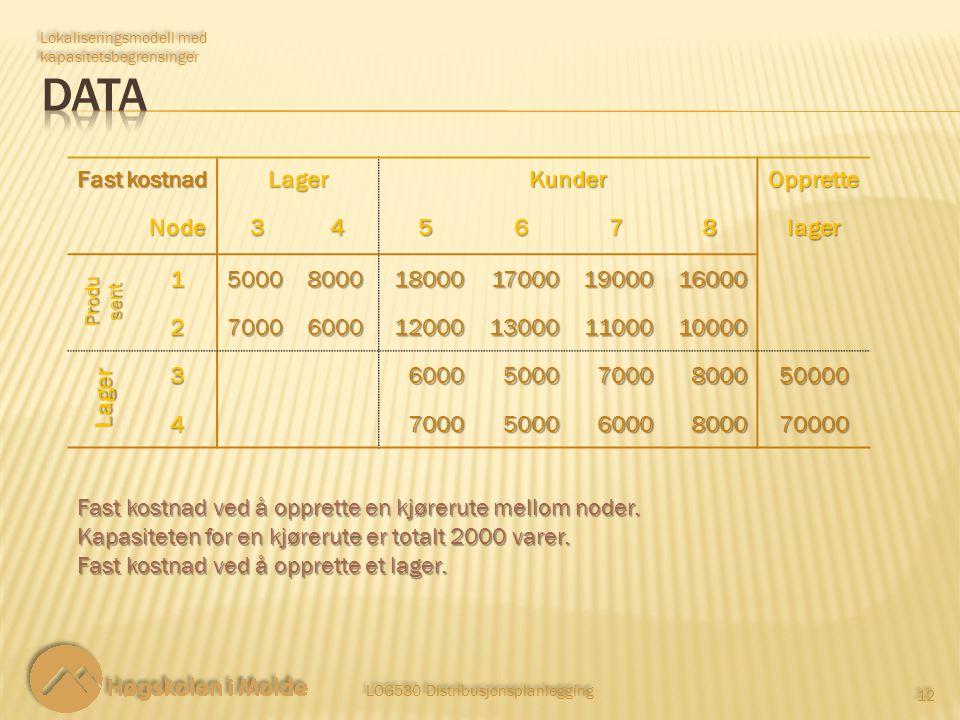 LOG530 Distribusjonsplanlegging 12 Lokaliseringsmodell med kapasitetsbegrensinger Fast kostnad LagerKunderOppretteNode345678lager Produ sent 15000800018000170001900016000 27000600012000130001100010000 Lager 3600050007000800050000 4700050006000800070000 Fast kostnad ved å opprette en kjørerute mellom noder.