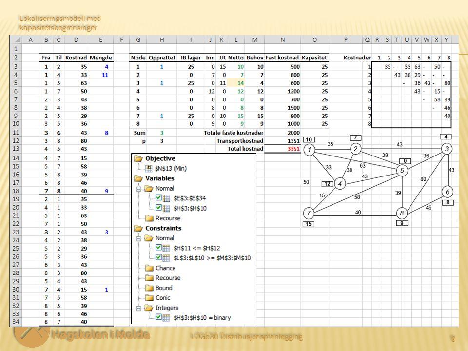LOG530 Distribusjonsplanlegging 9 9 Lokaliseringsmodell med kapasitetsbegrensinger