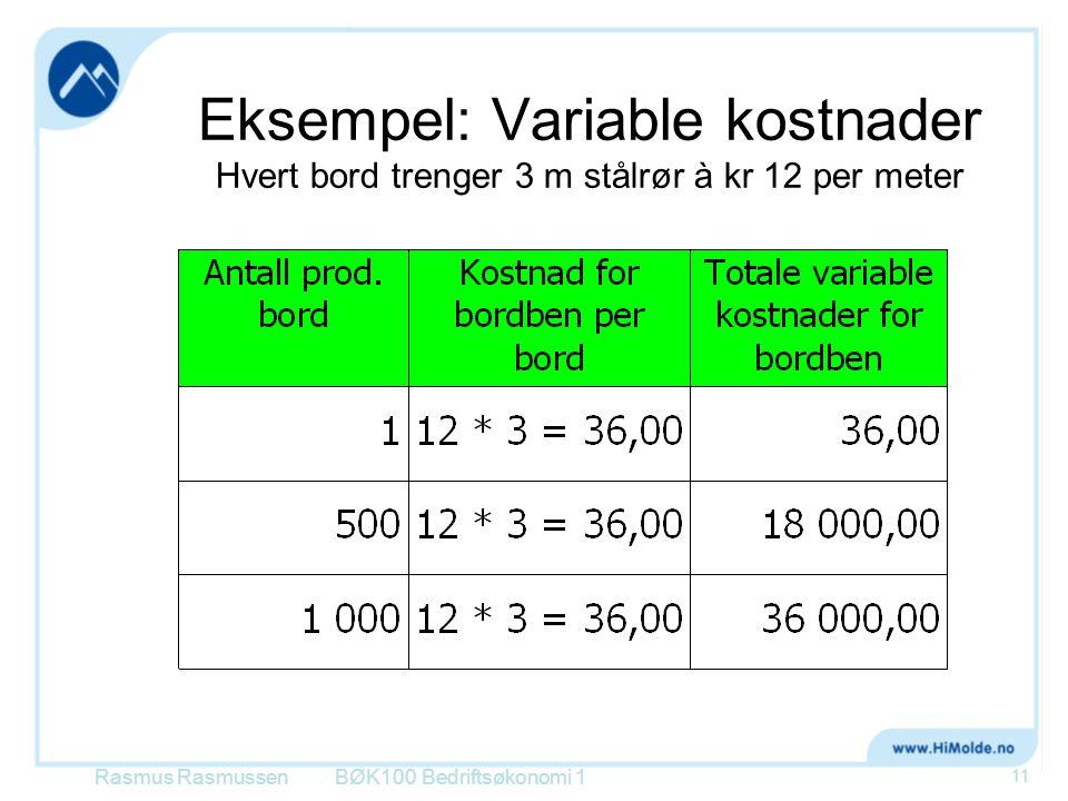 Eksempel: Variable kostnader Hvert bord trenger 3 m stålrør à kr 12 per meter 11 BØK100 Bedriftsøkonomi 1Rasmus Rasmussen