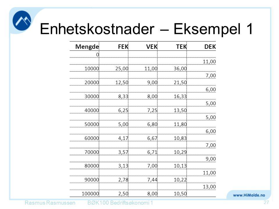 Enhetskostnader – Eksempel 1 Rasmus RasmussenBØK100 Bedriftsøkonomi 1 27 MengdeFEKVEKTEKDEK 0 11,00 1000025,0011,0036,00 7,00 2000012,509,0021,50 6,00