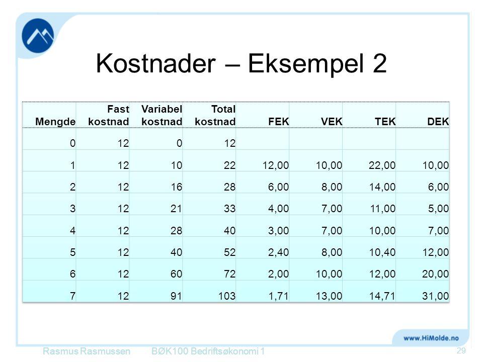 Kostnader – Eksempel 2 Rasmus RasmussenBØK100 Bedriftsøkonomi 1 29