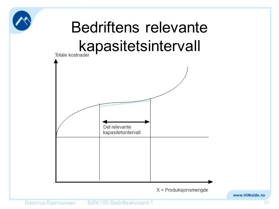 Bedriftens relevante kapasitetsintervall BØK100 Bedriftsøkonomi 1 31 Totale kostnader Det relevante kapasitetsintervall X = Produksjonsmengde Rasmus R