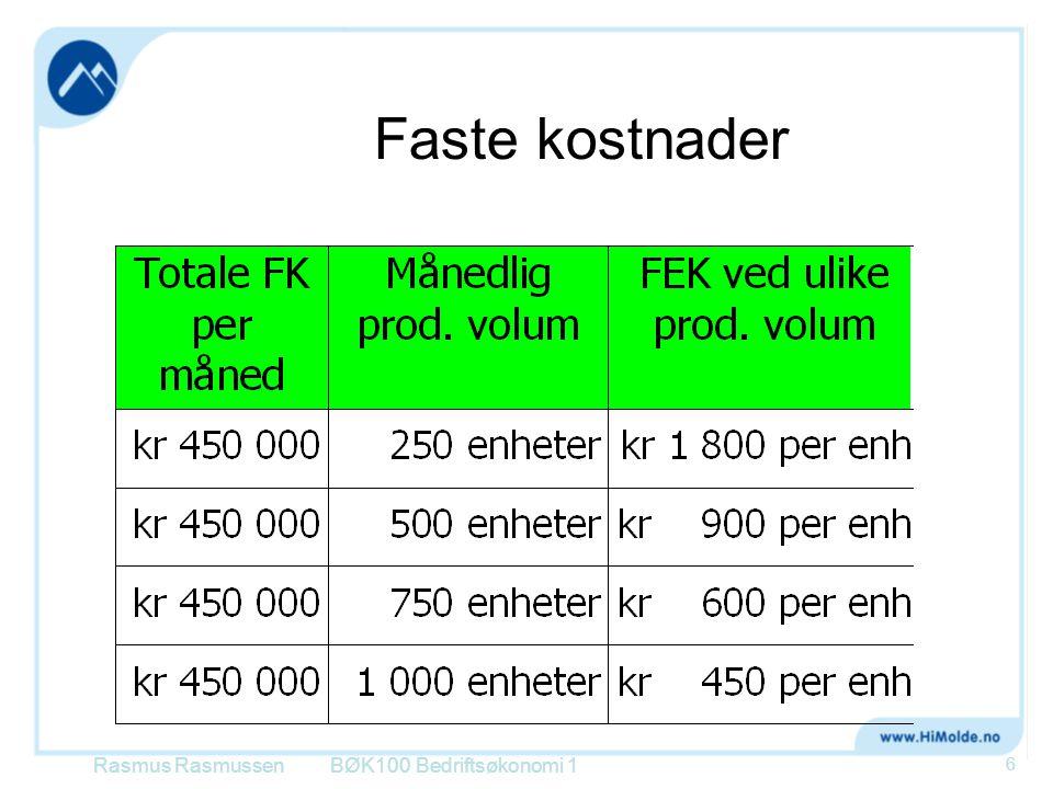 Faste kostnader 6 BØK100 Bedriftsøkonomi 1Rasmus Rasmussen