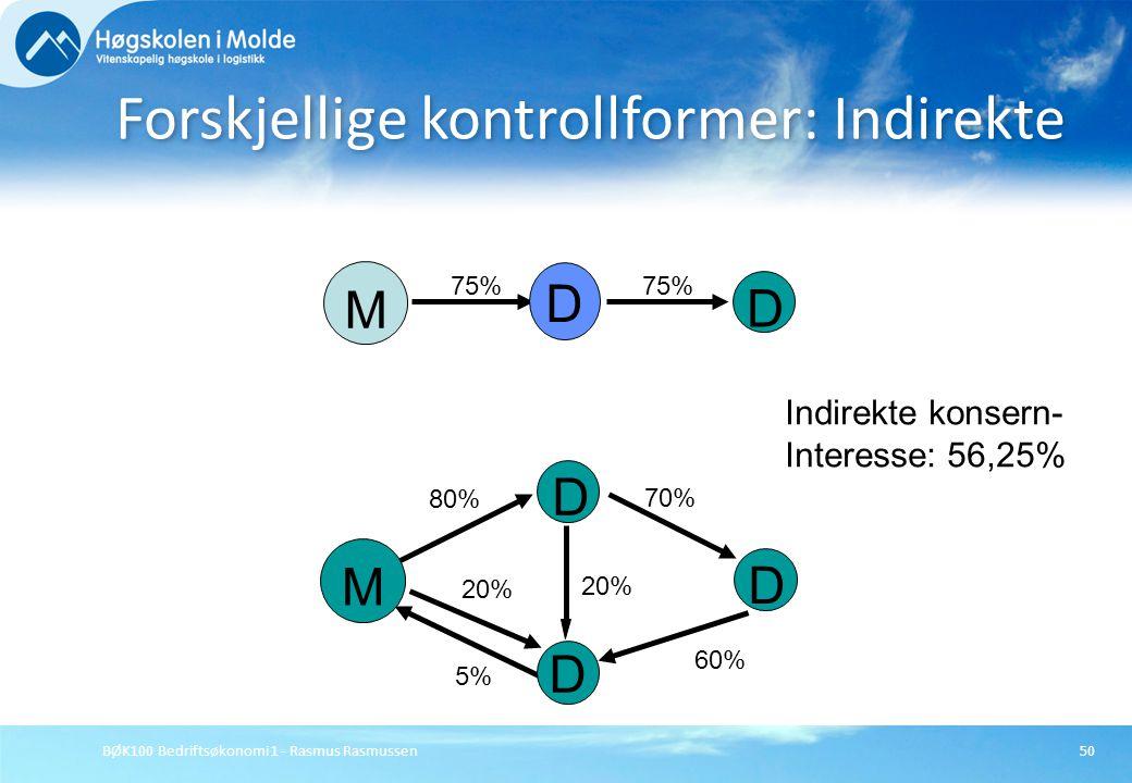 BØK100 Bedriftsøkonomi 1 - Rasmus Rasmussen50 Forskjellige kontrollformer: Indirekte Indirekte konsern- Interesse: 56,25% M DD 75% M D D D 80% 20% 60%