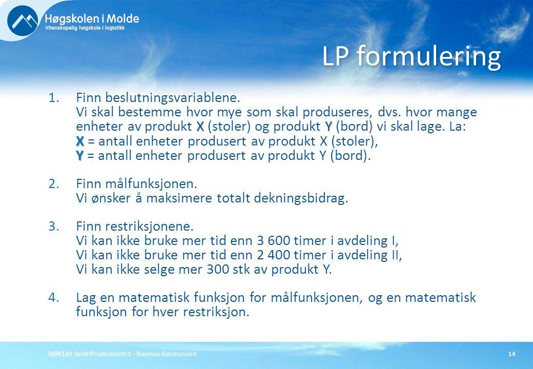 BØK100 Bedriftsøkonomi 1 - Rasmus Rasmussen14 XY X Y 1.Finn beslutningsvariablene. Vi skal bestemme hvor mye som skal produseres, dvs. hvor mange enhe