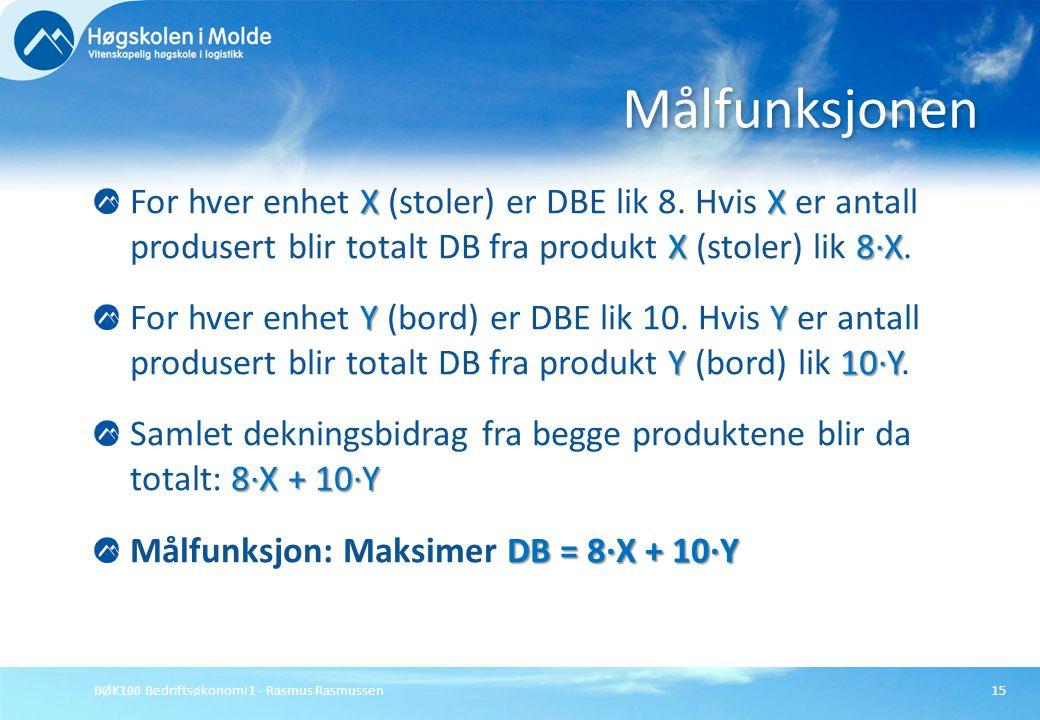 BØK100 Bedriftsøkonomi 1 - Rasmus Rasmussen15 XX X8·X For hver enhet X (stoler) er DBE lik 8. Hvis X er antall produsert blir totalt DB fra produkt X