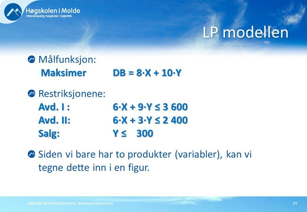 BØK100 Bedriftsøkonomi 1 - Rasmus Rasmussen19 MaksimerDB = 8·X + 10·Y Målfunksjon: MaksimerDB = 8·X + 10·Y Avd. I : 6·X + 9·Y ≤ 3 600 Avd. II:6·X + 3·