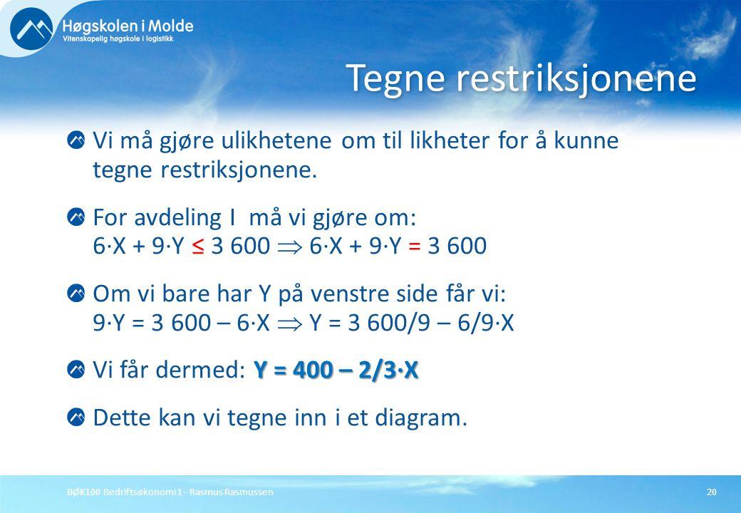 BØK100 Bedriftsøkonomi 1 - Rasmus Rasmussen20 Vi må gjøre ulikhetene om til likheter for å kunne tegne restriksjonene. For avdeling I må vi gjøre om: