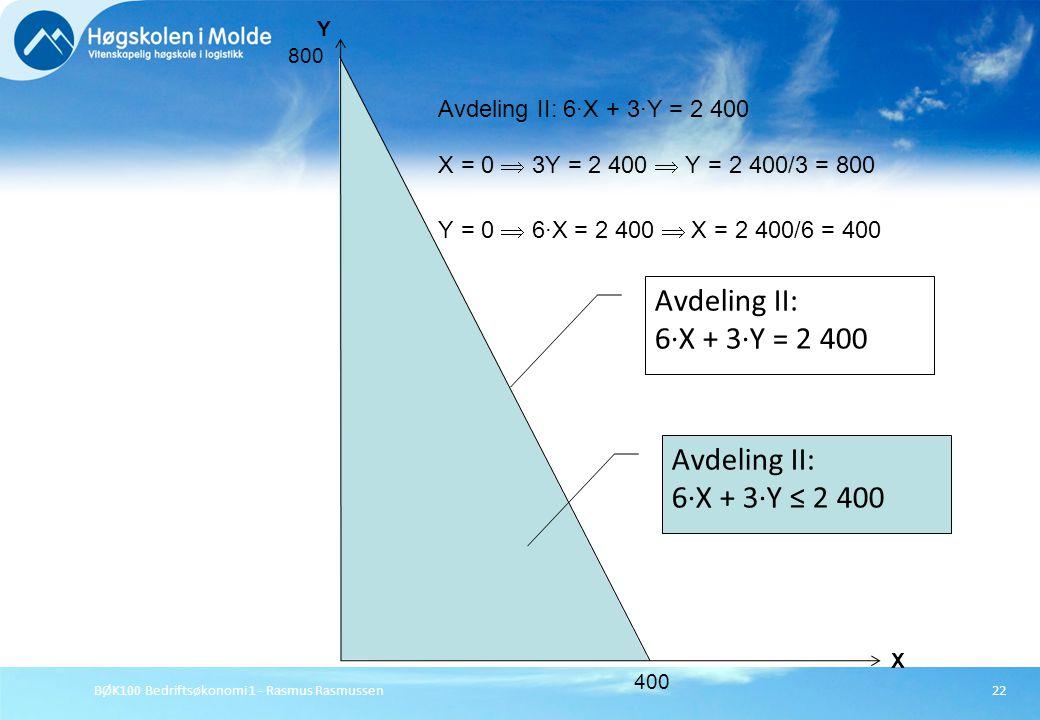 BØK100 Bedriftsøkonomi 1 - Rasmus Rasmussen22 X Y Avdeling II: 6·X + 3·Y = 2 400 800 X = 0  3Y = 2 400  Y = 2 400/3 = 800 Y = 0  6·X = 2 400  X =