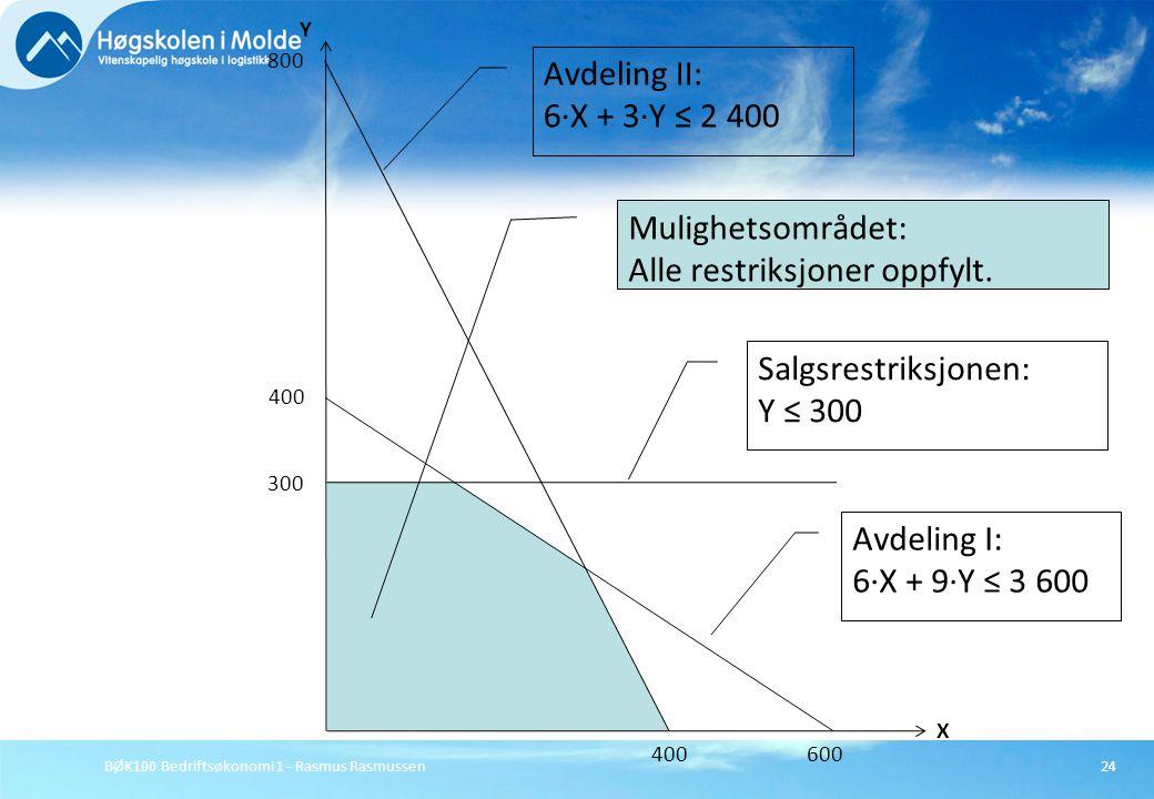 BØK100 Bedriftsøkonomi 1 - Rasmus Rasmussen24 X Y 800 400 Avdeling II: 6·X + 3·Y ≤ 2 400 Avdeling I: 6·X + 9·Y ≤ 3 600 400 600 Mulighetsområdet: Alle