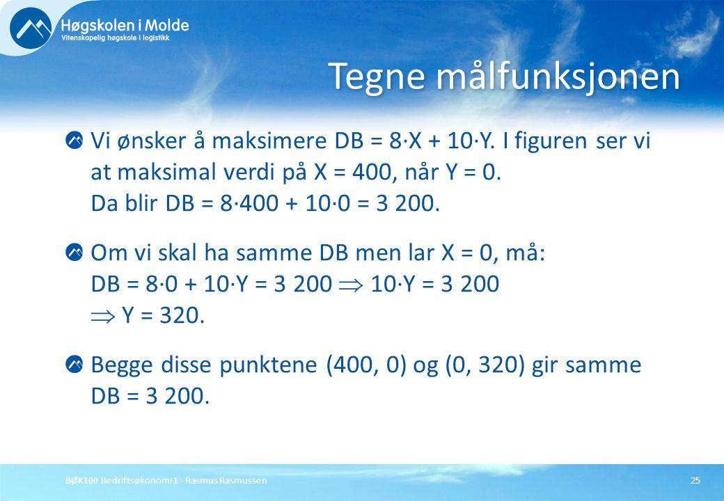 BØK100 Bedriftsøkonomi 1 - Rasmus Rasmussen25 Vi ønsker å maksimere DB = 8·X + 10·Y. I figuren ser vi at maksimal verdi på X = 400, når Y = 0. Da blir
