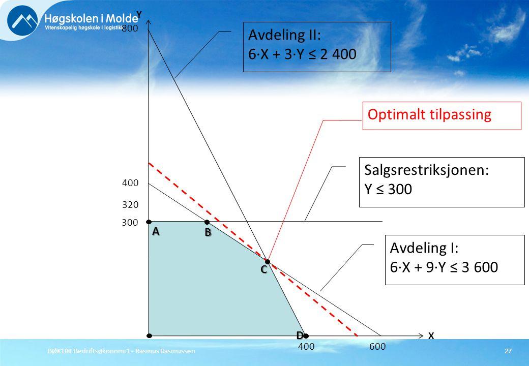 BØK100 Bedriftsøkonomi 1 - Rasmus Rasmussen27 X Y 800 400 Avdeling II: 6·X + 3·Y ≤ 2 400 Avdeling I: 6·X + 9·Y ≤ 3 600 400 600 300 Salgsrestriksjonen: