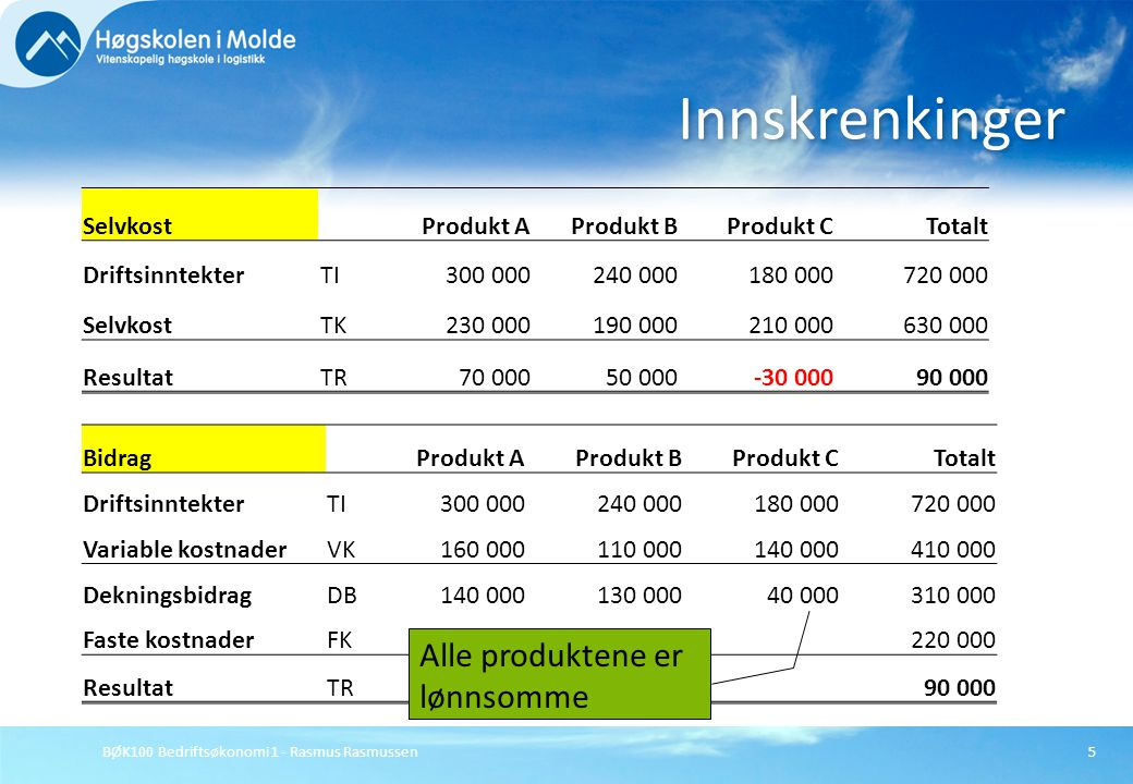 BØK100 Bedriftsøkonomi 1 - Rasmus Rasmussen5 Innskrenkinger Selvkost Produkt AProdukt BProdukt CTotalt DriftsinntekterTI300 000240 000180 000720 000 S