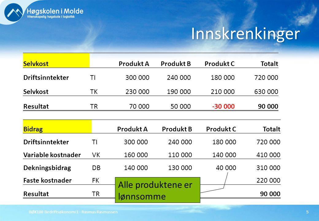 BØK100 Bedriftsøkonomi 1 - Rasmus Rasmussen26 X Y 800 400 Avdeling II: 6·X + 3·Y ≤ 2 400 Avdeling I: 6·X + 9·Y ≤ 3 600 400 600 Isobidragslinjen: DB: 8·X + 10·Y = 3 200 300 Salgsrestriksjonen: Y ≤ 300 320 Maksimalt dekningsbidrag