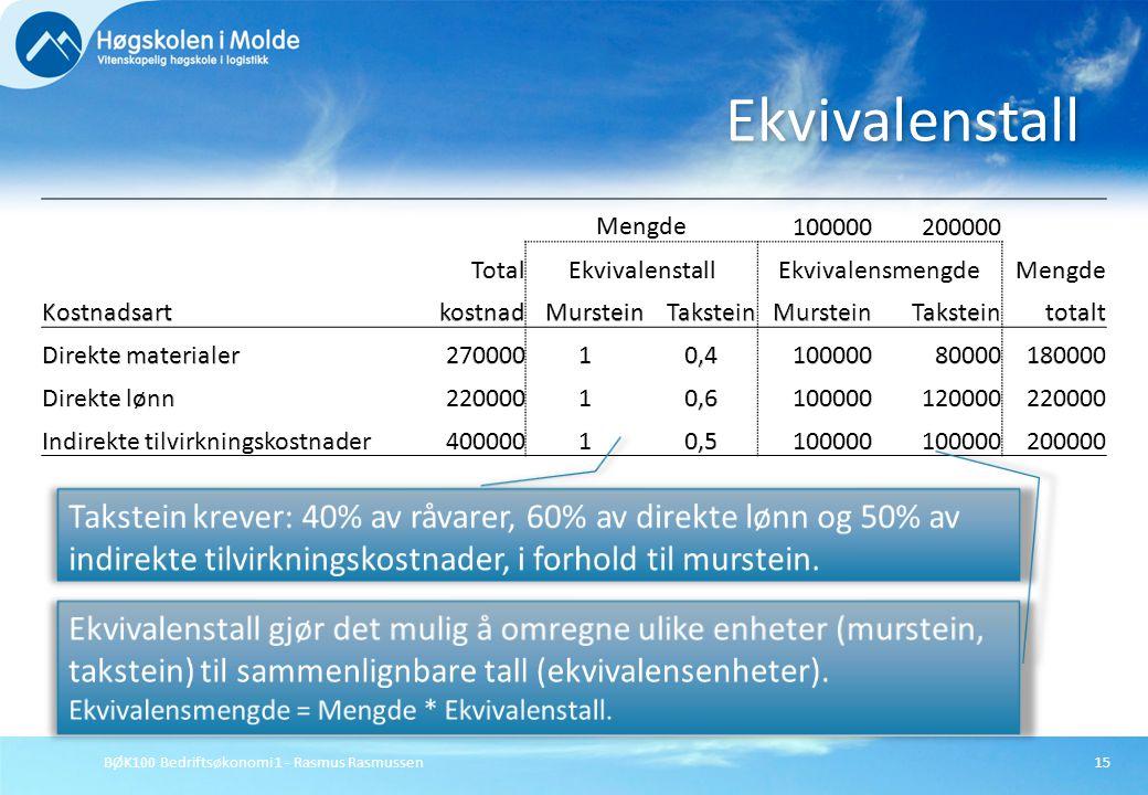 BØK100 Bedriftsøkonomi 1 - Rasmus Rasmussen15 Ekvivalenstall