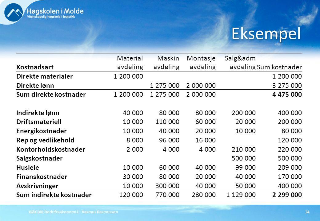BØK100 Bedriftsøkonomi 1 - Rasmus Rasmussen24 Eksempel Kostnadsart Material avdeling Maskin avdeling Montasje avdeling Salg&adm avdelingSum kostnader