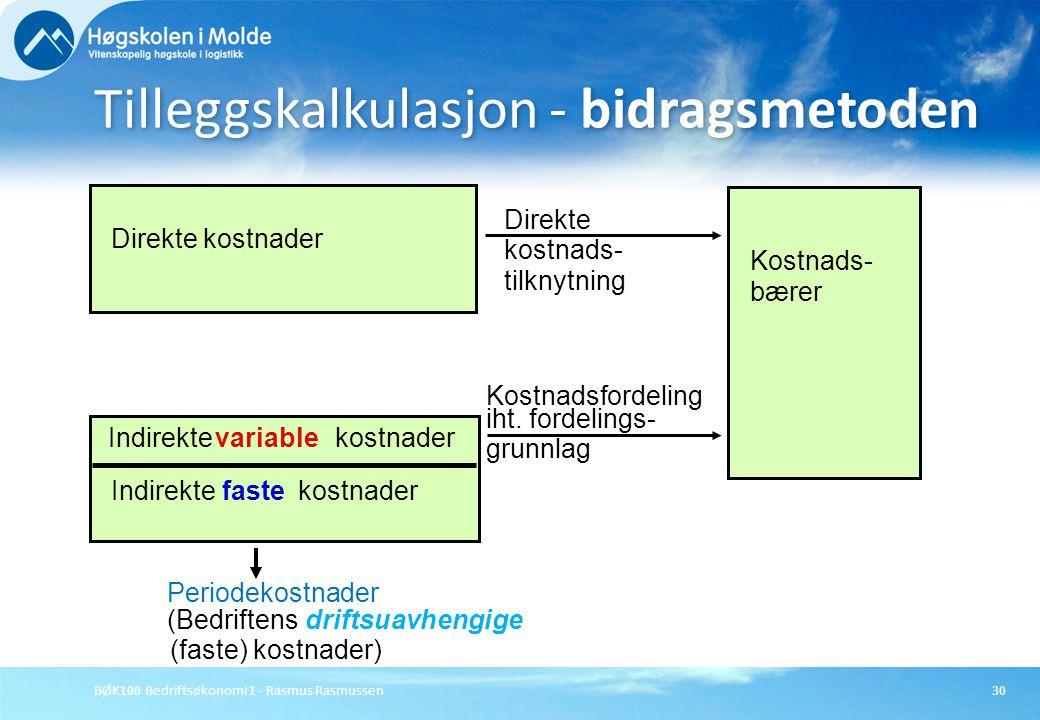 BØK100 Bedriftsøkonomi 1 - Rasmus Rasmussen30 Tilleggskalkulasjon - bidragsmetoden Direkte kostnader Kostnads- bærer tilknytning Direkte kostnads- iht