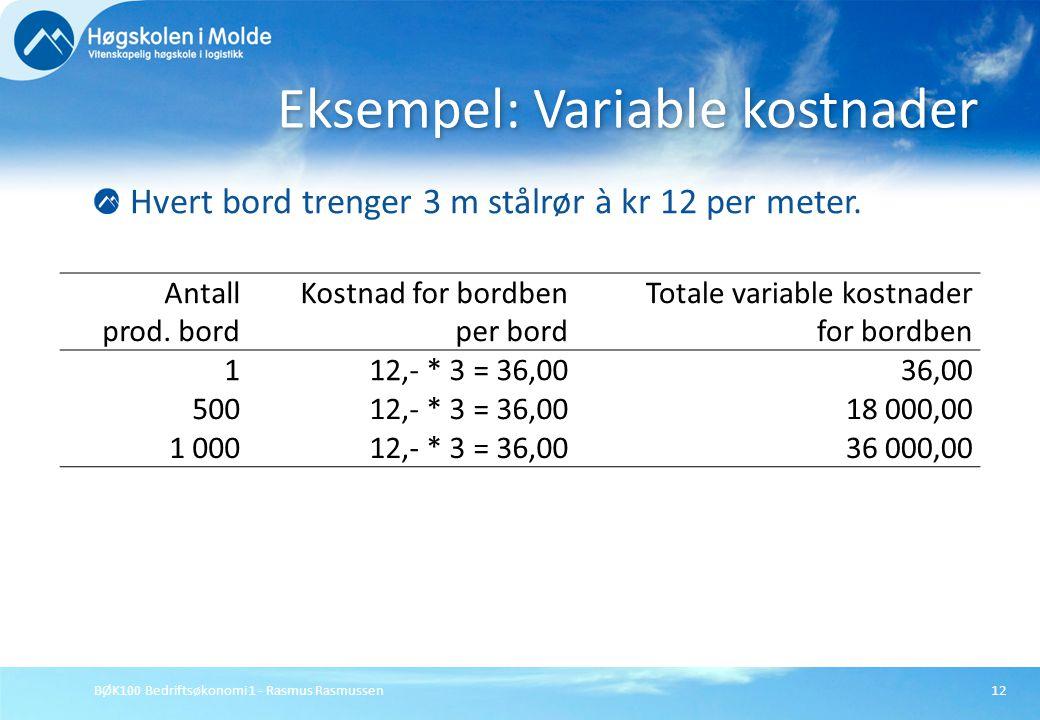 BØK100 Bedriftsøkonomi 1 - Rasmus Rasmussen12 Hvert bord trenger 3 m stålrør à kr 12 per meter. Eksempel: Variable kostnader Antall prod. bord Kostnad