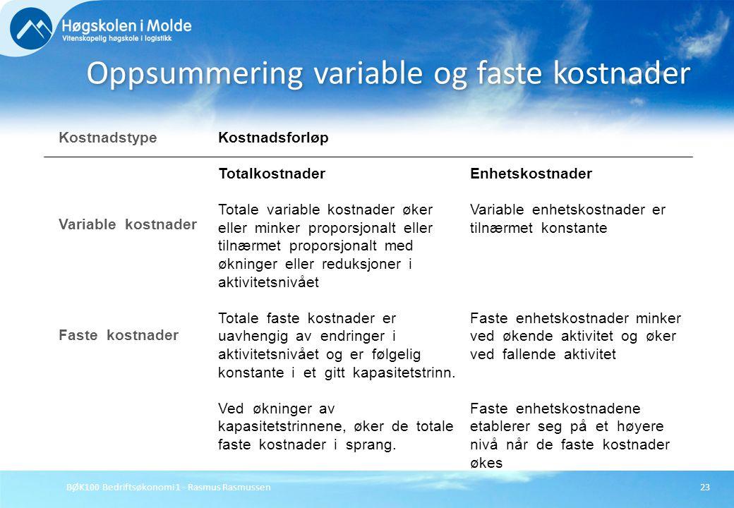 BØK100 Bedriftsøkonomi 1 - Rasmus Rasmussen23 Oppsummering variable og faste kostnader Kostnadstype Variable kostnader Faste kostnader Kostnadsforløp