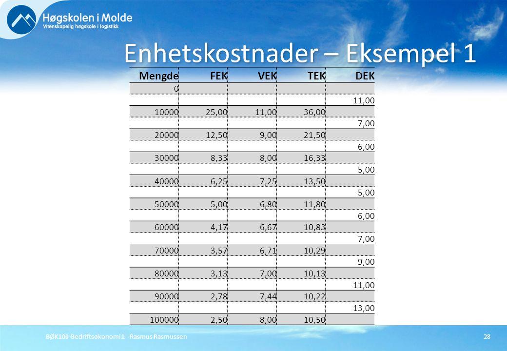 BØK100 Bedriftsøkonomi 1 - Rasmus Rasmussen28 Enhetskostnader – Eksempel 1 MengdeFEKVEKTEKDEK 0 11,00 1000025,0011,0036,00 7,00 2000012,509,0021,50 6,