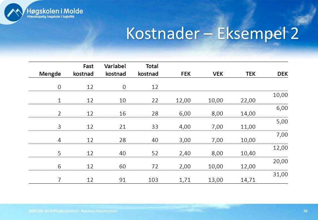 BØK100 Bedriftsøkonomi 1 - Rasmus Rasmussen30 Kostnader – Eksempel 2 Mengde Fast kostnad Variabel kostnad Total kostnadFEKVEKTEKDEK 0120 1 102212,0010