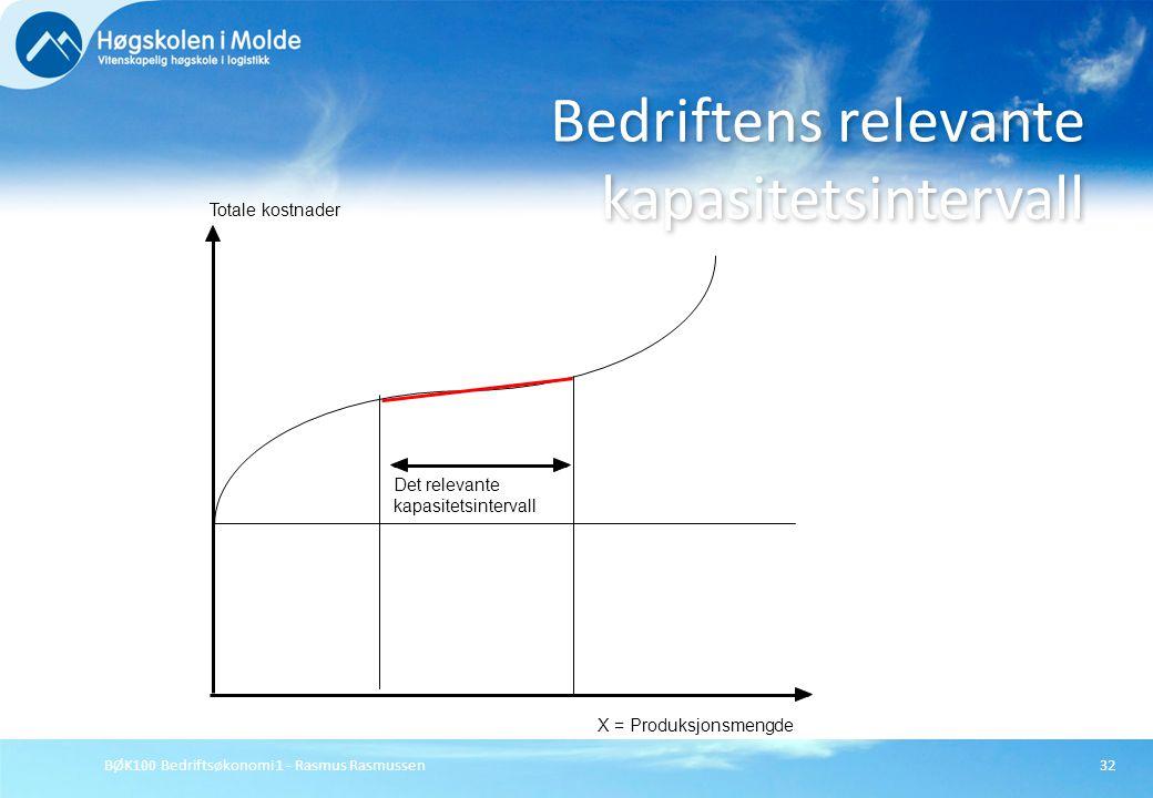 BØK100 Bedriftsøkonomi 1 - Rasmus Rasmussen32 Bedriftens relevante kapasitetsintervall Totale kostnader Det relevante kapasitetsintervall X = Produksj