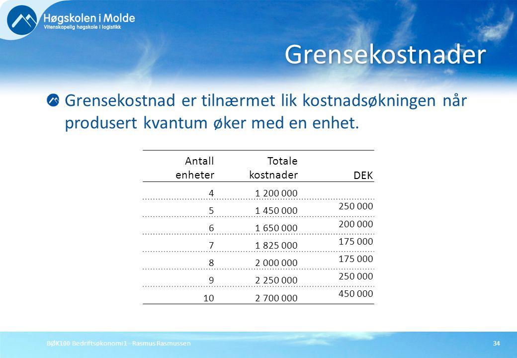 BØK100 Bedriftsøkonomi 1 - Rasmus Rasmussen34 Grensekostnad er tilnærmet lik kostnadsøkningen når produsert kvantum øker med en enhet. Grensekostnader