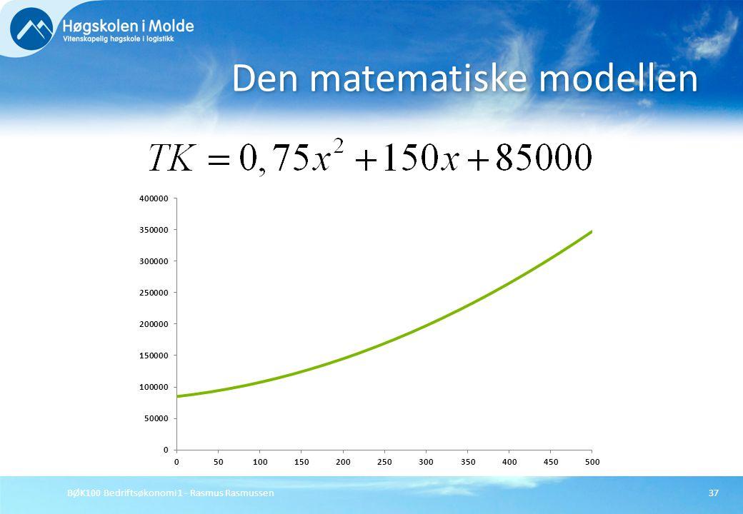 BØK100 Bedriftsøkonomi 1 - Rasmus Rasmussen37 Den matematiske modellen