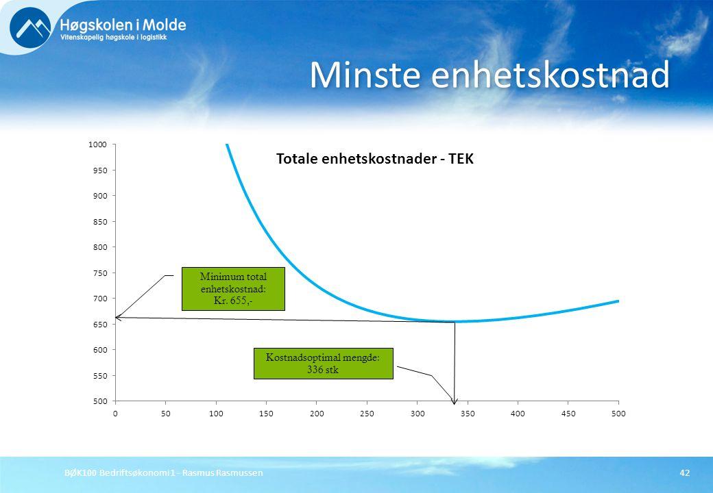 BØK100 Bedriftsøkonomi 1 - Rasmus Rasmussen42 Minste enhetskostnad