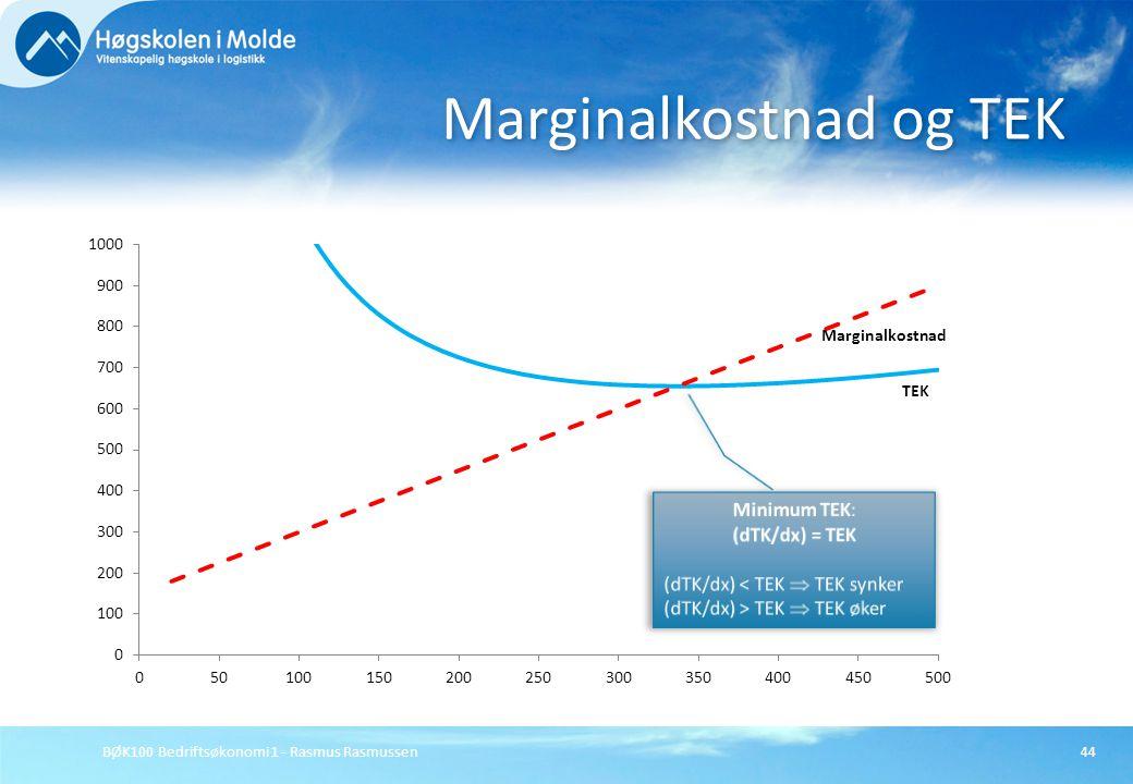 BØK100 Bedriftsøkonomi 1 - Rasmus Rasmussen44 Marginalkostnad og TEK