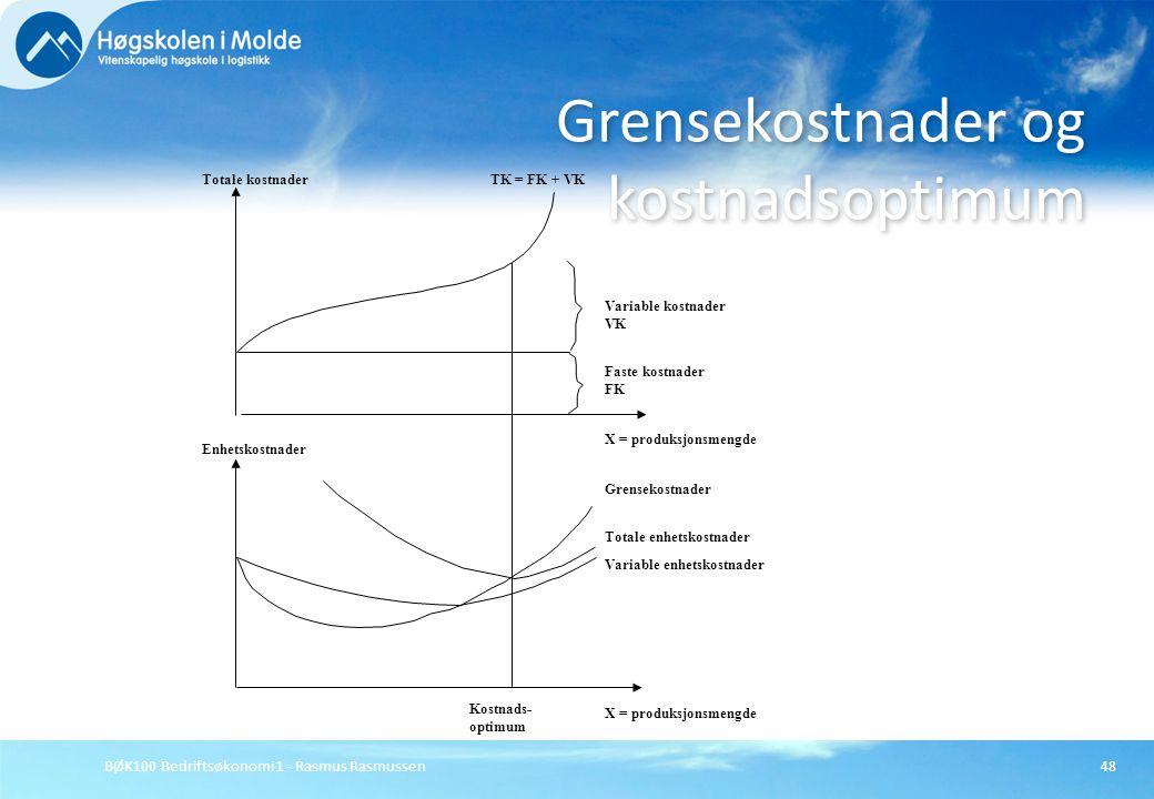 BØK100 Bedriftsøkonomi 1 - Rasmus Rasmussen48 Grensekostnader og kostnadsoptimum Totale kostnaderTK = FK + VK Variable kostnader VK Faste kostnader FK