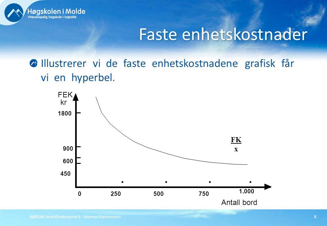 BØK100 Bedriftsøkonomi 1 - Rasmus Rasmussen8 Illustrerer vi de faste enhetskostnadene grafisk får vi en hyperbel. Faste enhetskostnader FEK FK x Antal