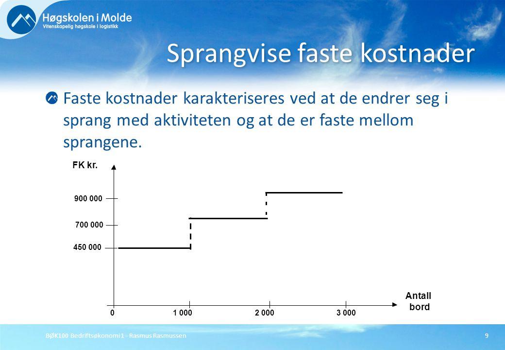 BØK100 Bedriftsøkonomi 1 - Rasmus Rasmussen9 Faste kostnader karakteriseres ved at de endrer seg i sprang med aktiviteten og at de er faste mellom spr