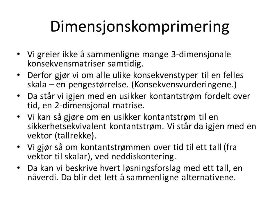 Dimensjonskomprimering Vi greier ikke å sammenligne mange 3-dimensjonale konsekvensmatriser samtidig.