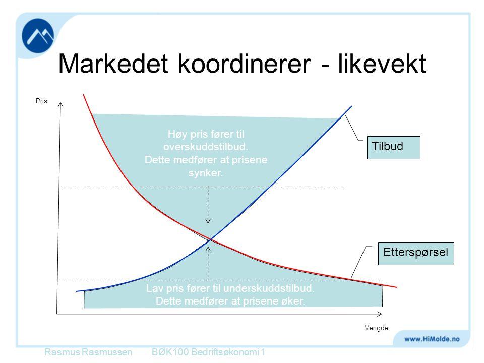 Markedet koordinerer - likevekt Rasmus RasmussenBØK100 Bedriftsøkonomi 1 Tilbud Etterspørsel Pris Mengde Høy pris fører til overskuddstilbud. Dette me