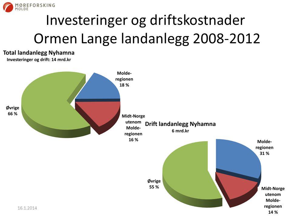 Investeringer og driftskostnader Ormen Lange landanlegg 2008-2012 16.1.201410