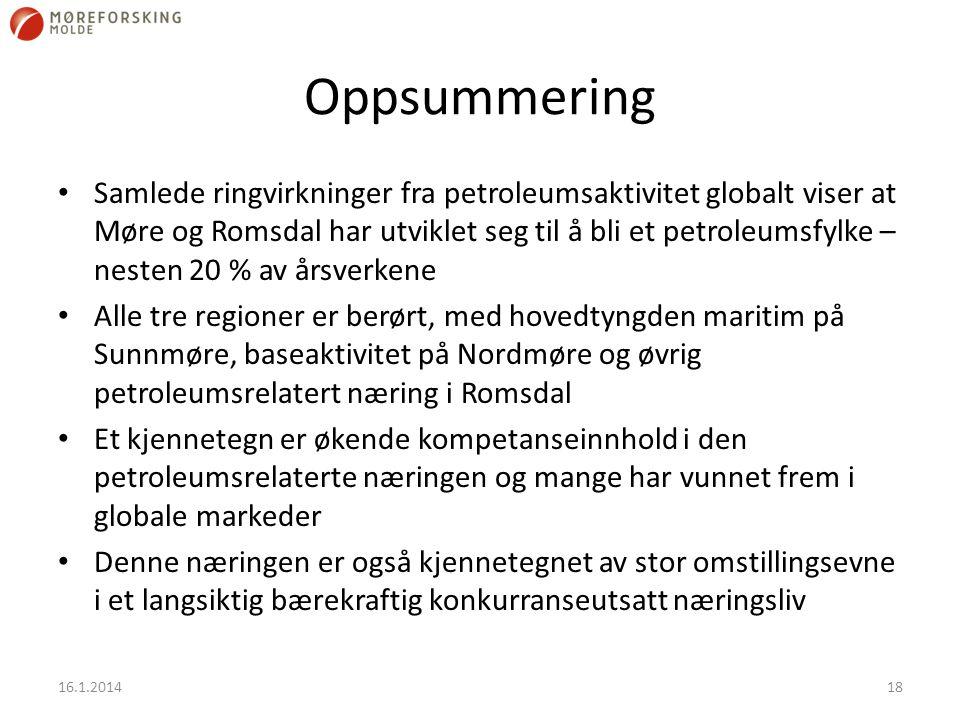 Oppsummering Samlede ringvirkninger fra petroleumsaktivitet globalt viser at Møre og Romsdal har utviklet seg til å bli et petroleumsfylke – nesten 20 % av årsverkene Alle tre regioner er berørt, med hovedtyngden maritim på Sunnmøre, baseaktivitet på Nordmøre og øvrig petroleumsrelatert næring i Romsdal Et kjennetegn er økende kompetanseinnhold i den petroleumsrelaterte næringen og mange har vunnet frem i globale markeder Denne næringen er også kjennetegnet av stor omstillingsevne i et langsiktig bærekraftig konkurranseutsatt næringsliv 16.1.201418