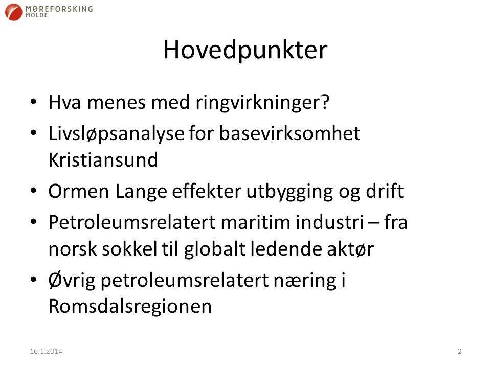 Hovedpunkter Hva menes med ringvirkninger? Livsløpsanalyse for basevirksomhet Kristiansund Ormen Lange effekter utbygging og drift Petroleumsrelatert