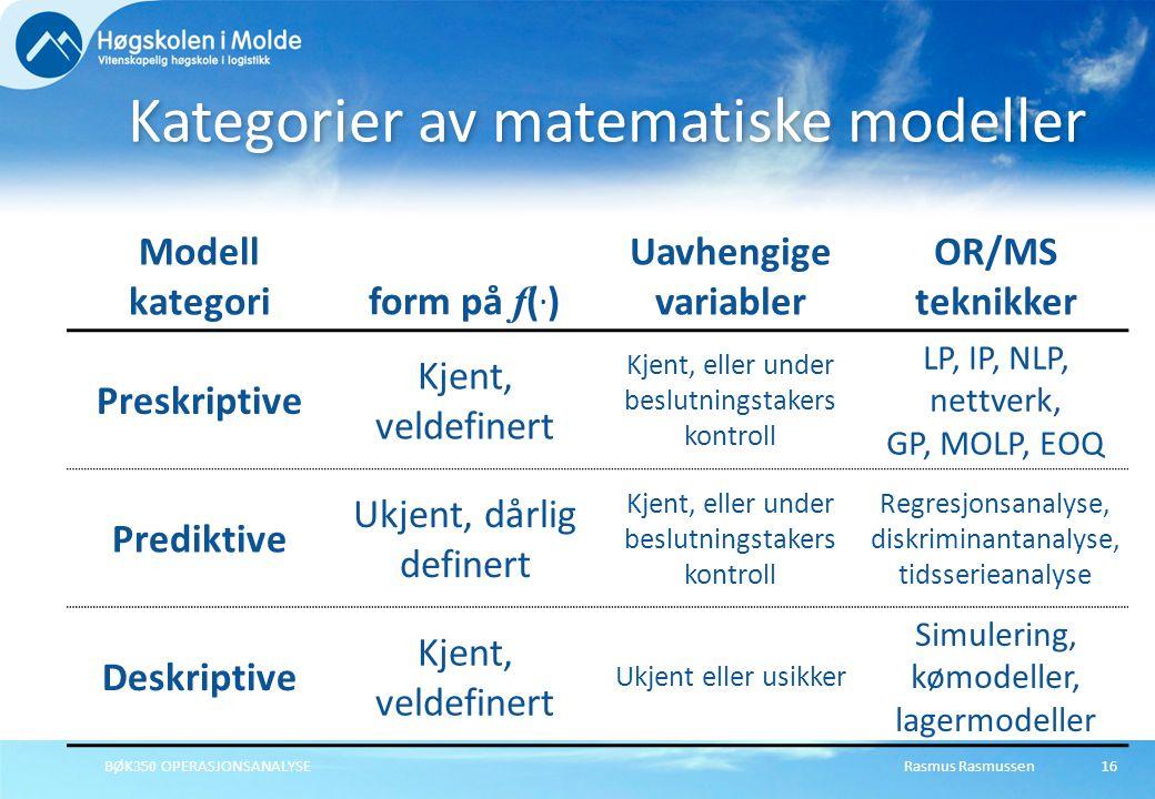 Rasmus RasmussenBØK350 OPERASJONSANALYSE16 Modell kategoriform på f (.