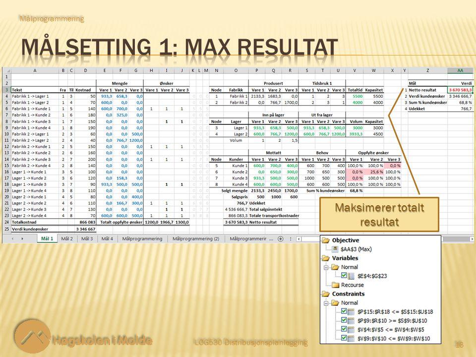 LOG530 Distribusjonsplanlegging 16 Målprogrammering Maksimerer totalt resultat