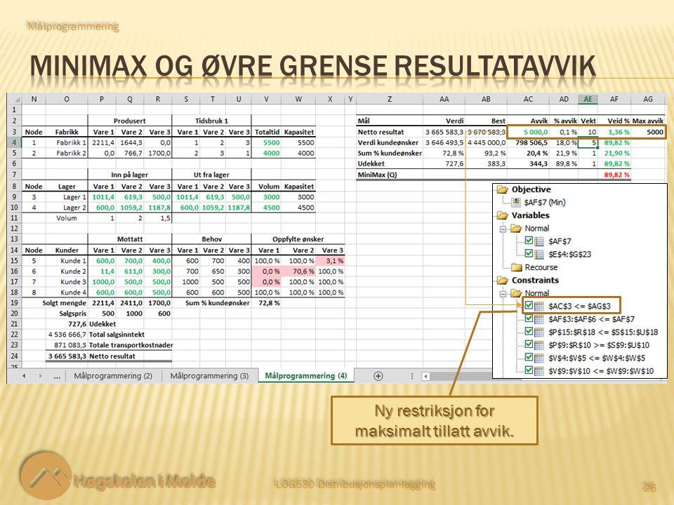LOG530 Distribusjonsplanlegging 26 Målprogrammering Ny restriksjon for maksimalt tillatt avvik.