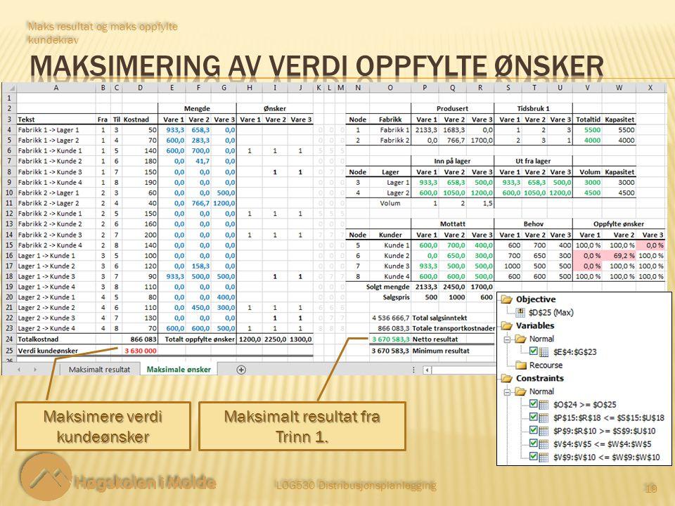 LOG530 Distribusjonsplanlegging 19 Maks resultat og maks oppfylte kundekrav Maksimere verdi kundeønsker Maksimalt resultat fra Trinn 1.