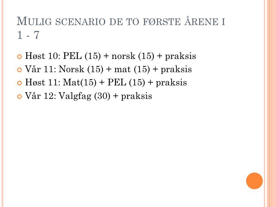 M ULIG SCENARIO DE TO FØRSTE ÅRENE I 1 - 7 Høst 10: PEL (15) + norsk (15) + praksis Vår 11: Norsk (15) + mat (15) + praksis Høst 11: Mat(15) + PEL (15) + praksis Vår 12: Valgfag (30) + praksis