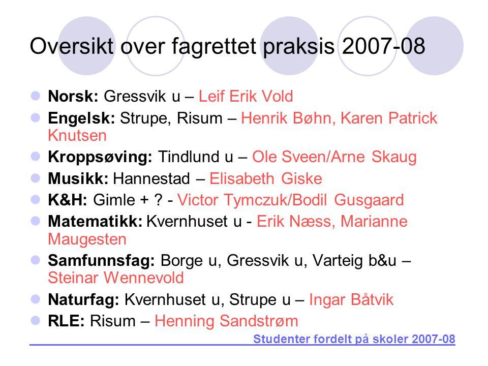 Oversikt over fagrettet praksis 2007-08 Norsk: Gressvik u – Leif Erik Vold Engelsk: Strupe, Risum – Henrik Bøhn, Karen Patrick Knutsen Kroppsøving: Ti