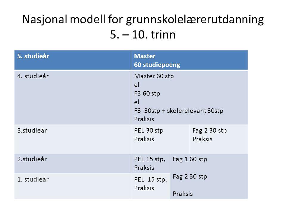Nasjonal modell for grunnskolelærerutdanning 5. – 10.