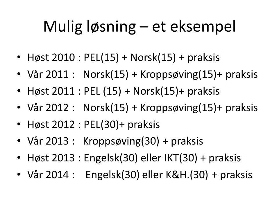 Mulig løsning – et eksempel Høst 2010 : PEL(15) + Norsk(15) + praksis Vår 2011 : Norsk(15) + Kroppsøving(15)+ praksis Høst 2011 : PEL (15) + Norsk(15)+ praksis Vår 2012 : Norsk(15) + Kroppsøving(15)+ praksis Høst 2012 : PEL(30)+ praksis Vår 2013 : Kroppsøving(30) + praksis Høst 2013 : Engelsk(30) eller IKT(30) + praksis Vår 2014 : Engelsk(30) eller K&H.(30) + praksis