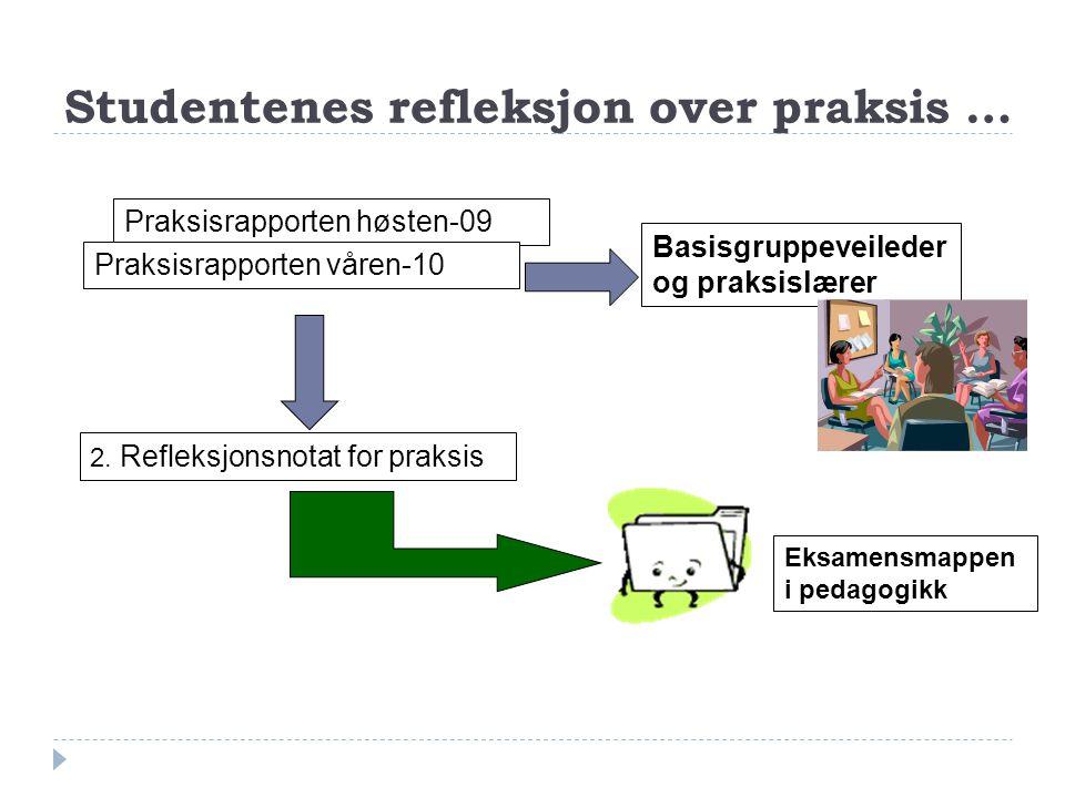 Studentenes refleksjon over praksis … Basisgruppeveileder og praksislærer Eksamensmappen i pedagogikk 2. Refleksjonsnotat for praksis Praksisrapporten