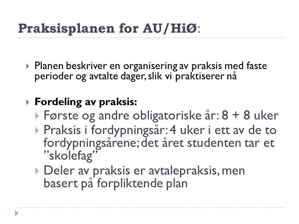 Praksisplanen for AU/HiØ :  Planen beskriver en organisering av praksis med faste perioder og avtalte dager, slik vi praktiserer nå  Fordeling av pr