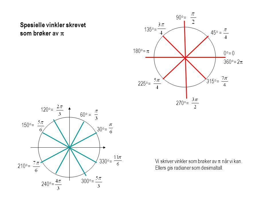 0  = 0 45  = 90  = 135  = 180  =  225  = 270  = 315  = 360  = 2  Spesielle vinkler skrevet som brøker av  30  = 60  = 120  = 150  = 210  = 240  = 300  = 330  = Vi skriver vinkler som brøker av  når vi kan.