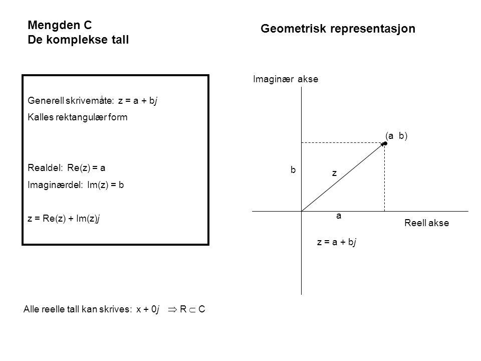 Generell skrivemåte: z = a + bj Kalles rektangulær form Realdel: Re(z) = a Imaginærdel: Im(z) = b z = Re(z) + Im(z)j Geometrisk representasjon Reell akse Imaginær akse (a b) a b z z = a + bj Mengden C De komplekse tall Alle reelle tall kan skrives: x + 0j  R  C